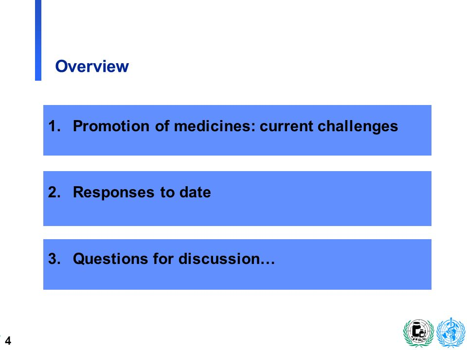 4 Overview 2.Responses to date 1.Promotion of medicines: current challenges 3.Questions for discussion…