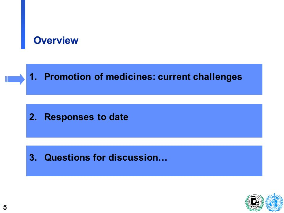 5 Overview 2.Responses to date 1.Promotion of medicines: current challenges 3.Questions for discussion…