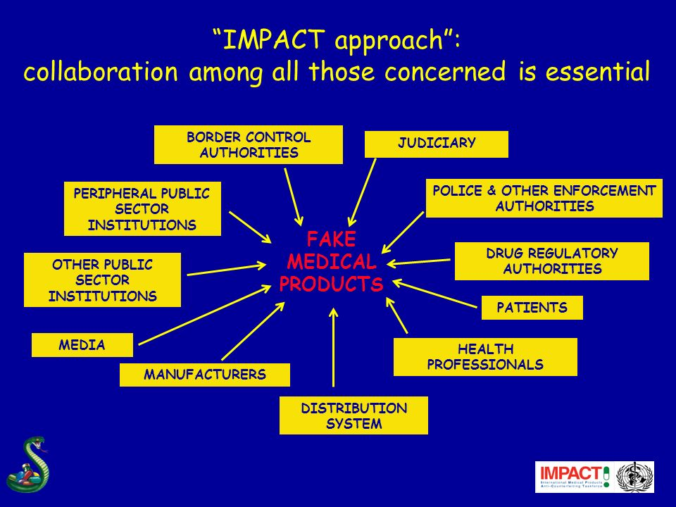 IMPACT approach: collaboration among all those concerned is essential OTHER PUBLIC SECTOR INSTITUTIONS MANUFACTURERS DISTRIBUTION SYSTEM PATIENTS PERIPHERAL PUBLIC SECTOR INSTITUTIONS BORDER CONTROL AUTHORITIES POLICE & OTHER ENFORCEMENT AUTHORITIES HEALTH PROFESSIONALS DRUG REGULATORY AUTHORITIES JUDICIARY MEDIA FAKE MEDICAL PRODUCTS