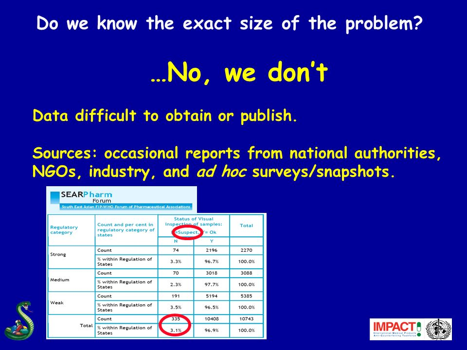 …No, we dont Data difficult to obtain or publish. Sources: occasional reports from national authorities, NGOs, industry, and ad hoc surveys/snapshots.