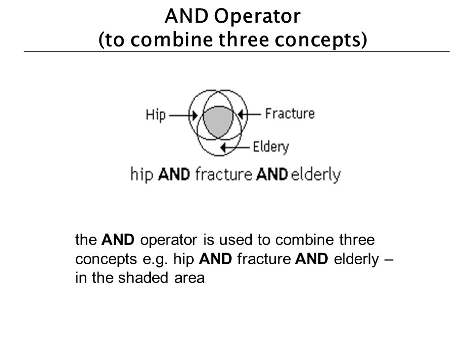 AND Operator (to combine three concepts) the AND operator is used to combine three concepts e.g. hip AND fracture AND elderly – in the shaded area
