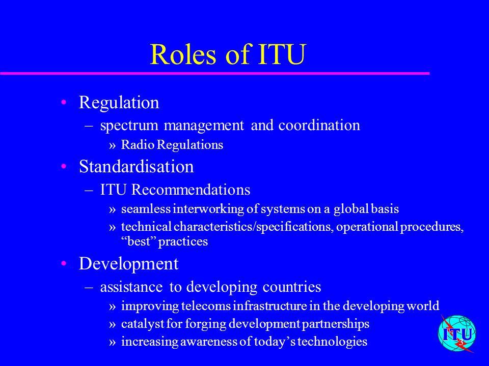 3 Roles of ITU Regulation –spectrum management and coordination »Radio Regulations Standardisation –ITU Recommendations »seamless interworking of syst