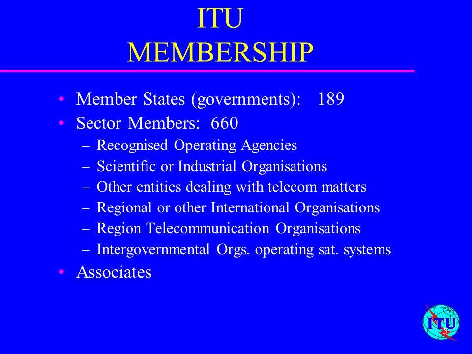 5 ITU MEMBERSHIP Member States (governments): 189 Sector Members: 660 –Recognised Operating Agencies –Scientific or Industrial Organisations –Other en