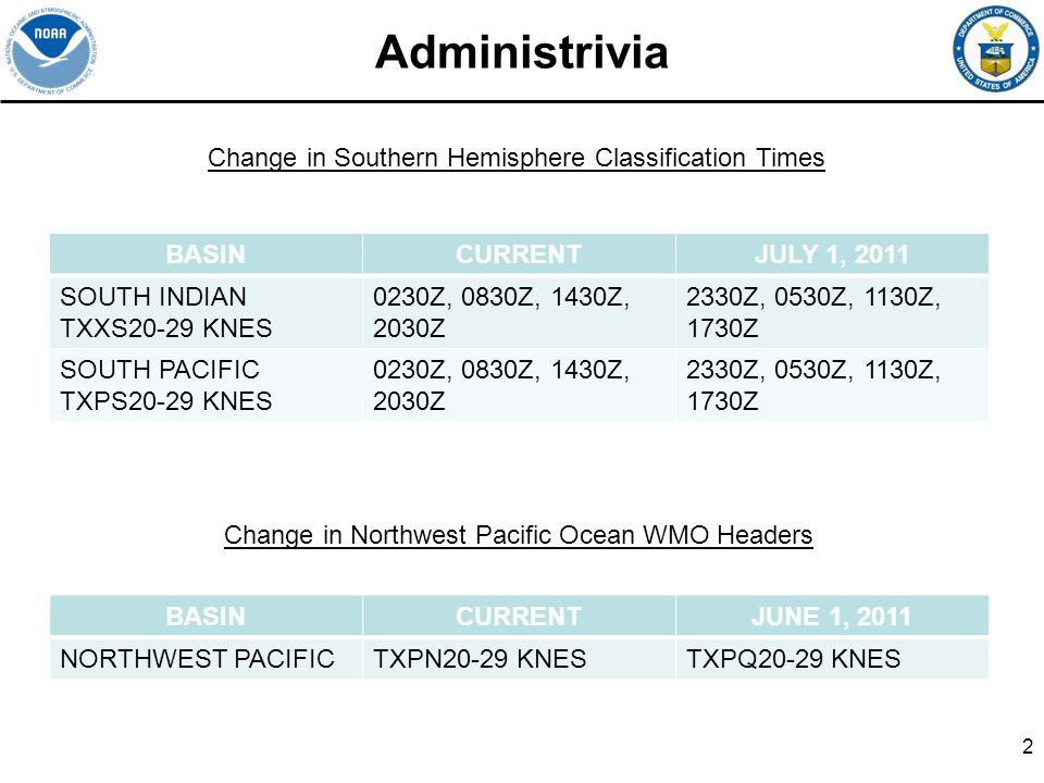 Administrivia 2 BASINCURRENTJULY 1, 2011 SOUTH INDIAN TXXS20-29 KNES 0230Z, 0830Z, 1430Z, 2030Z 2330Z, 0530Z, 1130Z, 1730Z SOUTH PACIFIC TXPS20-29 KNES 0230Z, 0830Z, 1430Z, 2030Z 2330Z, 0530Z, 1130Z, 1730Z BASINCURRENTJUNE 1, 2011 NORTHWEST PACIFICTXPN20-29 KNESTXPQ20-29 KNES Change in Southern Hemisphere Classification Times Change in Northwest Pacific Ocean WMO Headers