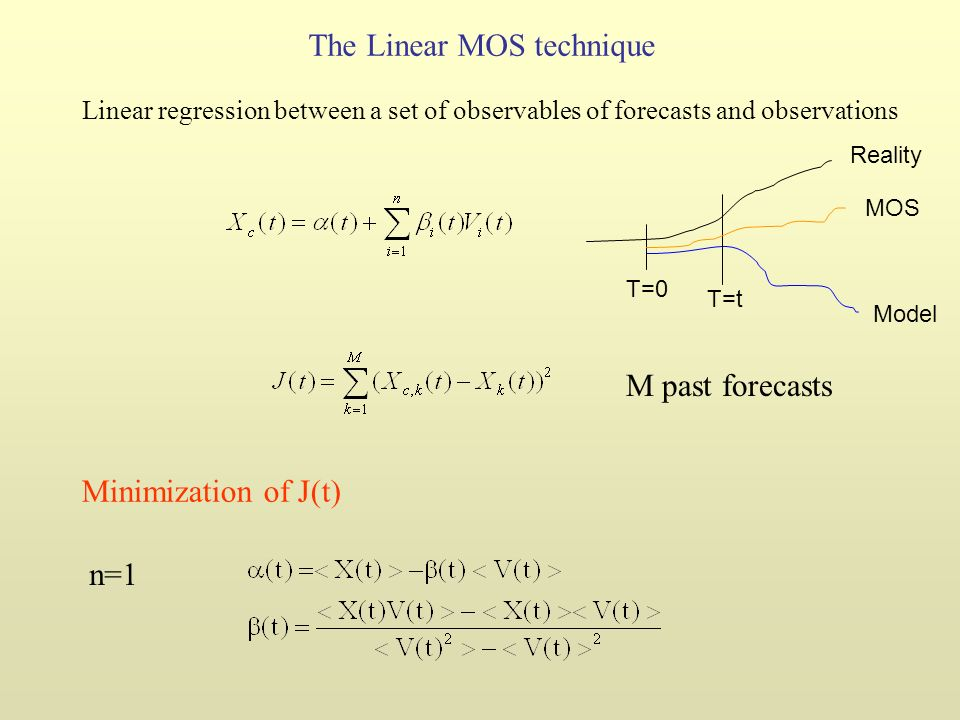 The Linear MOS technique Linear regression between a set of observables of forecasts and observations M past forecasts n=1 Minimization of J(t) Realit