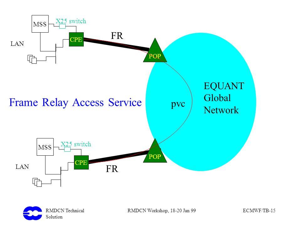 RMDCN Technical Solution RMDCN Workshop, 18-20 Jan 99ECMWF/TB-15 LAN X25 switch MSS POP CPE LAN X25 switch MSS CPE POP EQUANT Global Network FR pvc Fr