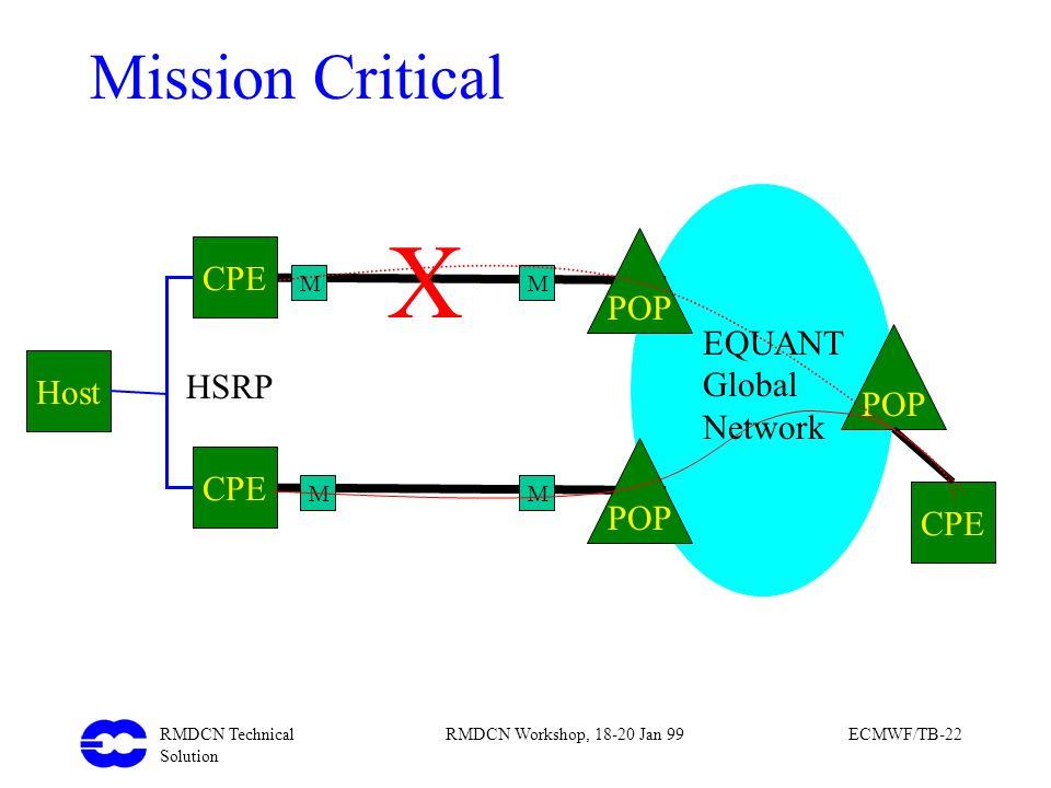 RMDCN Technical Solution RMDCN Workshop, 18-20 Jan 99ECMWF/TB-22 Mission Critical EQUANT Global Network CPE POP X MM CPE POP MM HSRP Host POP CPE
