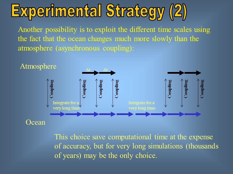The main problem is how to synchronize the time evolution of the atmosphere with the evolution of the ocean.