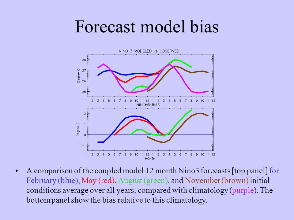 Dynamical Models Systematic bias is a major problem with dynamical ocean models (including coupled models).