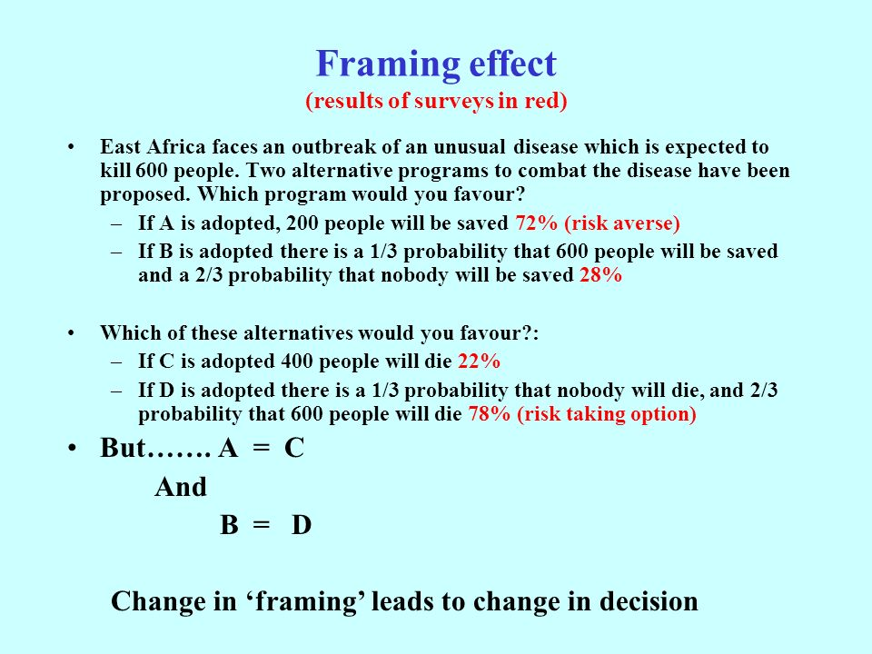 Framing effect (results of surveys in red) East Africa faces an outbreak of an unusual disease which is expected to kill 600 people.