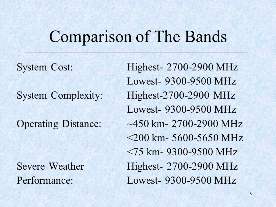 9 Comparison of The Bands System Cost: Highest- 2700-2900 MHz Lowest- 9300-9500 MHz System Complexity: Highest-2700-2900 MHz Lowest- 9300-9500 MHz Ope
