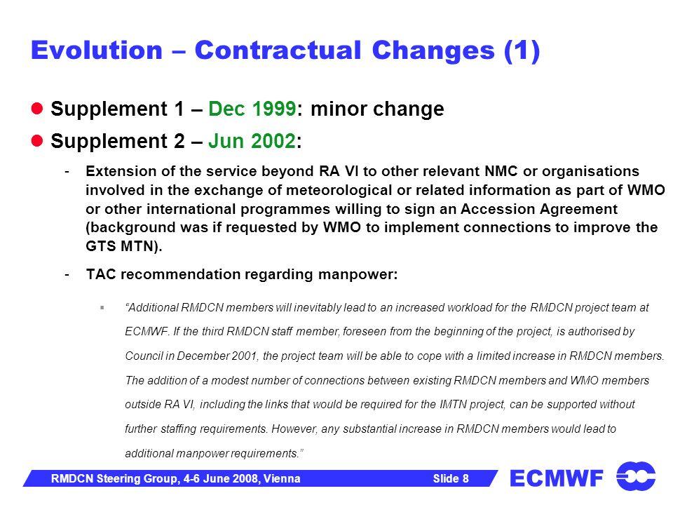 ECMWF Slide 8RMDCN Steering Group, 4-6 June 2008, Vienna Evolution – Contractual Changes (1) Supplement 1 – Dec 1999: minor change Supplement 2 – Jun
