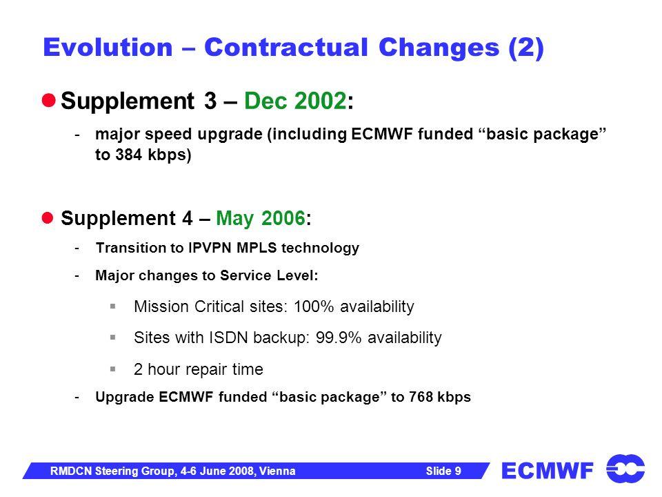 ECMWF Slide 9RMDCN Steering Group, 4-6 June 2008, Vienna Evolution – Contractual Changes (2) Supplement 3 – Dec 2002: -major speed upgrade (including
