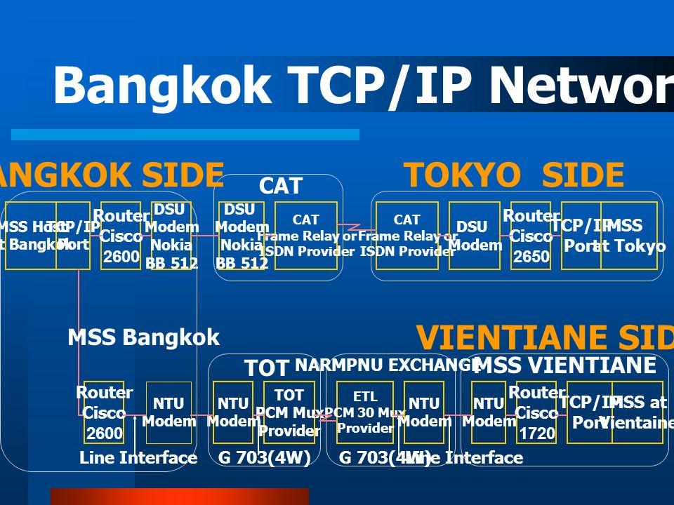 Bangkok TCP/IP Network MSS Host at Bangkok TCP/IP Port Router Cisco 2600 DSU Modem Nokia BB 512 NTU Modem CAT Frame Relay or ISDN Provider TOT PCM Mux Provider ETL PCM 30 Mux Provider DSU Modem Nokia BB 512 Router Cisco 2600 CAT Frame Relay or ISDN Provider DSU Modem Router Cisco 2650 MSS at Tokyo TCP/IP Port NTU Modem NTU Modem NTU Modem Router Cisco 1720 TCP/IP Port MSS at Vientaine MSS VIENTIANE TOT NARMPNU EXCHANGE MSS Bangkok Line Interface G 703(4W) CAT G 703(4W) Line Interface VIENTIANE SIDE TOKYO SIDEBANGKOK SIDE