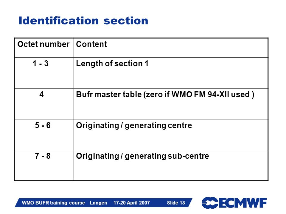 Slide 13 WMO BUFR training course Langen 17-20 April 2007 Slide 13 Identification section Octet numberContent 1 - 3Length of section 1 4Bufr master table (zero if WMO FM 94-XII used ) 5 - 6Originating / generating centre 7 - 8Originating / generating sub-centre