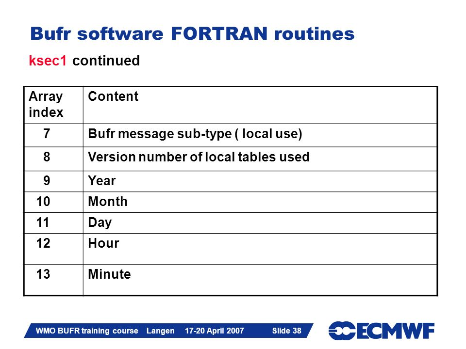 Slide 38 WMO BUFR training course Langen 17-20 April 2007 Slide 38 Bufr software FORTRAN routines ksec1 continued Array index Content 7Bufr message su