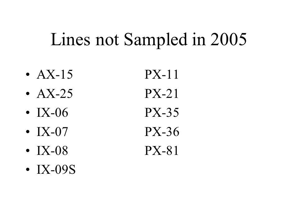 Lines not Sampled in 2005 AX-15PX-11 AX-25PX-21 IX-06PX-35 IX-07PX-36 IX-08PX-81 IX-09S