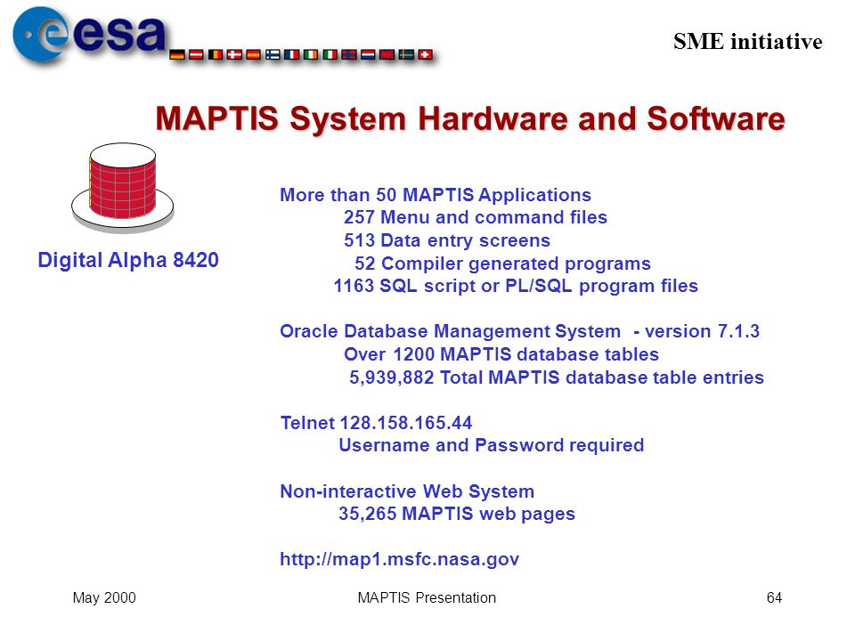 SME initiative May 2000MAPTIS Presentation64 MAPTIS System Hardware and Software Digital Alpha 8420 More than 50 MAPTIS Applications 257 Menu and command files 513 Data entry screens 52 Compiler generated programs 1163 SQL script or PL/SQL program files Oracle Database Management System - version 7.1.3 Over 1200 MAPTIS database tables 5,939,882 Total MAPTIS database table entries Telnet 128.158.165.44 Username and Password required Non-interactive Web System 35,265 MAPTIS web pages http://map1.msfc.nasa.gov