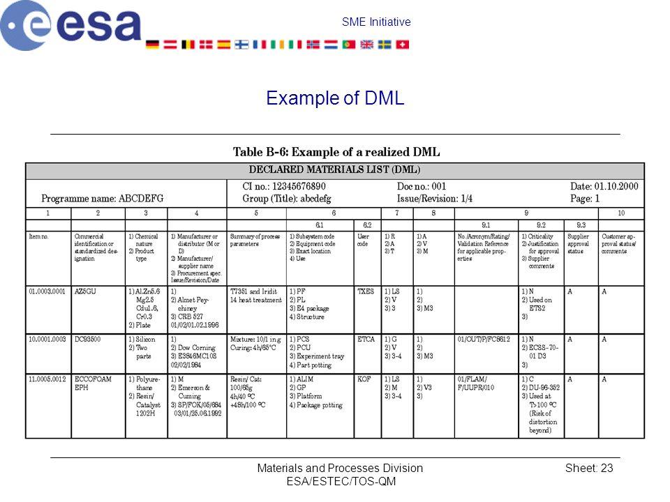SME Initiative Materials and Processes Division ESA/ESTEC/TOS-QM Sheet: 23 Example of DML