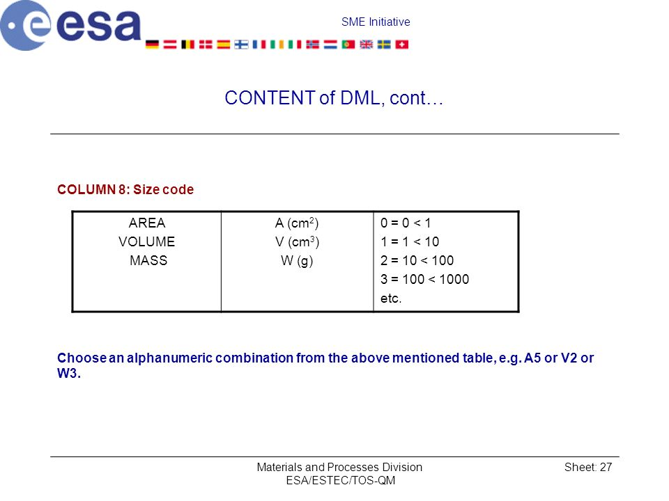 SME Initiative Materials and Processes Division ESA/ESTEC/TOS-QM Sheet: 27 CONTENT of DML, cont… COLUMN 8: Size code Choose an alphanumeric combination from the above mentioned table, e.g.