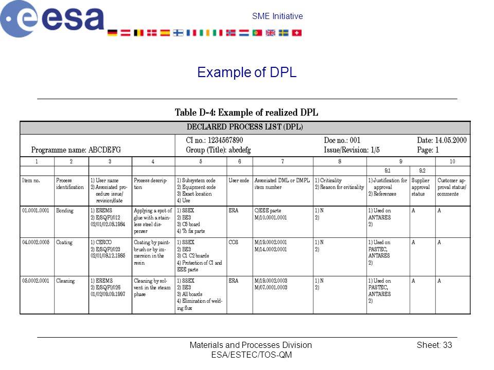 SME Initiative Materials and Processes Division ESA/ESTEC/TOS-QM Sheet: 33 Example of DPL