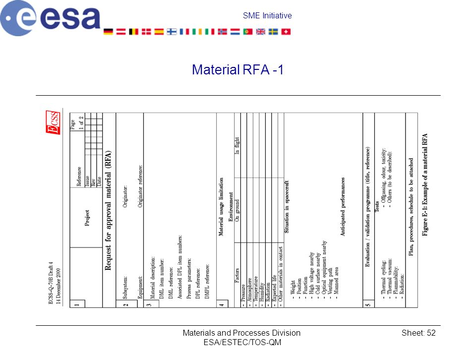 SME Initiative Materials and Processes Division ESA/ESTEC/TOS-QM Sheet: 52 Material RFA -1