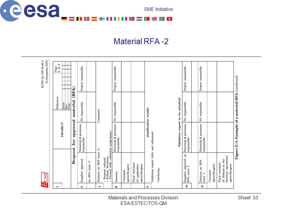 SME Initiative Materials and Processes Division ESA/ESTEC/TOS-QM Sheet: 53 Material RFA -2