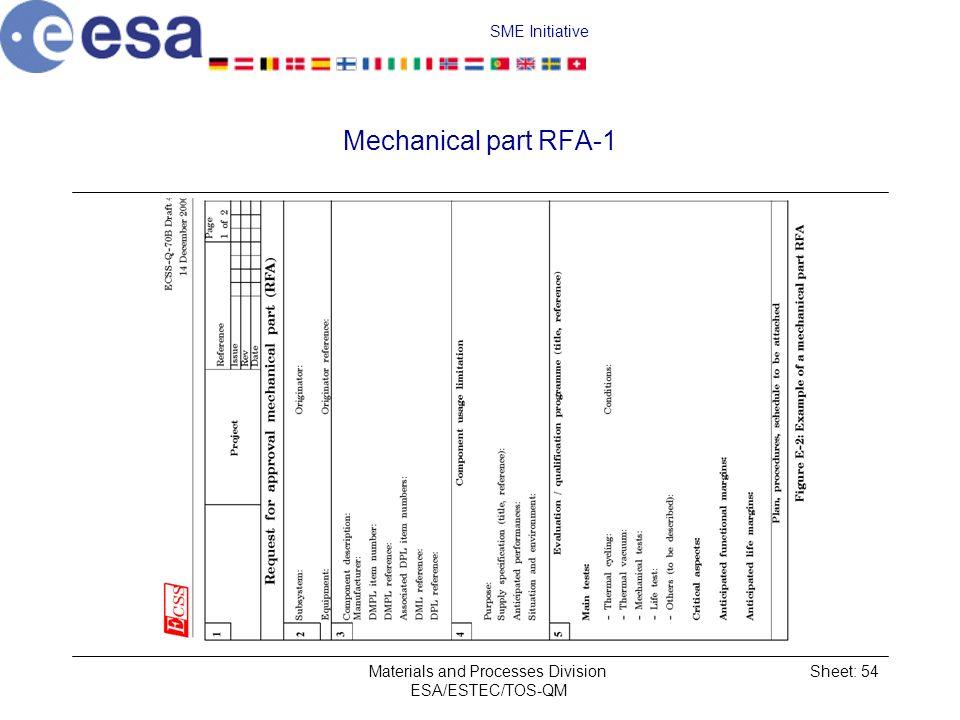 SME Initiative Materials and Processes Division ESA/ESTEC/TOS-QM Sheet: 54 Mechanical part RFA-1