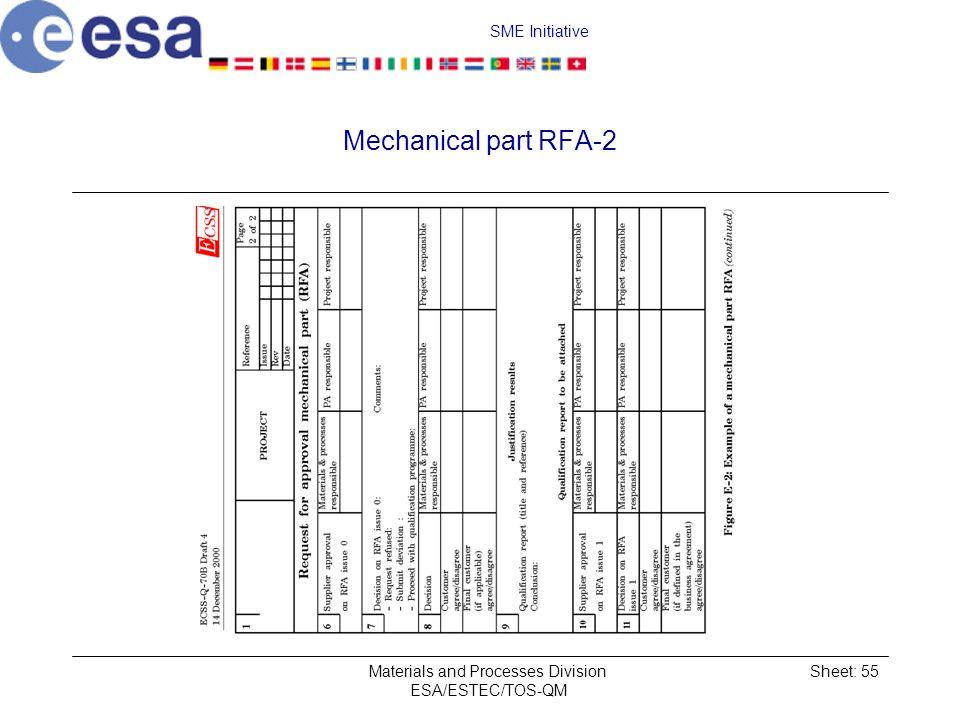 SME Initiative Materials and Processes Division ESA/ESTEC/TOS-QM Sheet: 55 Mechanical part RFA-2