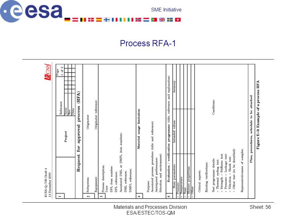 SME Initiative Materials and Processes Division ESA/ESTEC/TOS-QM Sheet: 56 Process RFA-1