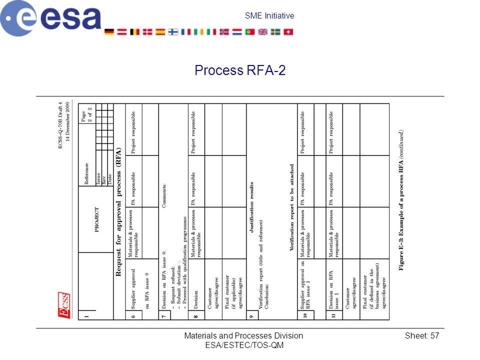 SME Initiative Materials and Processes Division ESA/ESTEC/TOS-QM Sheet: 57 Process RFA-2