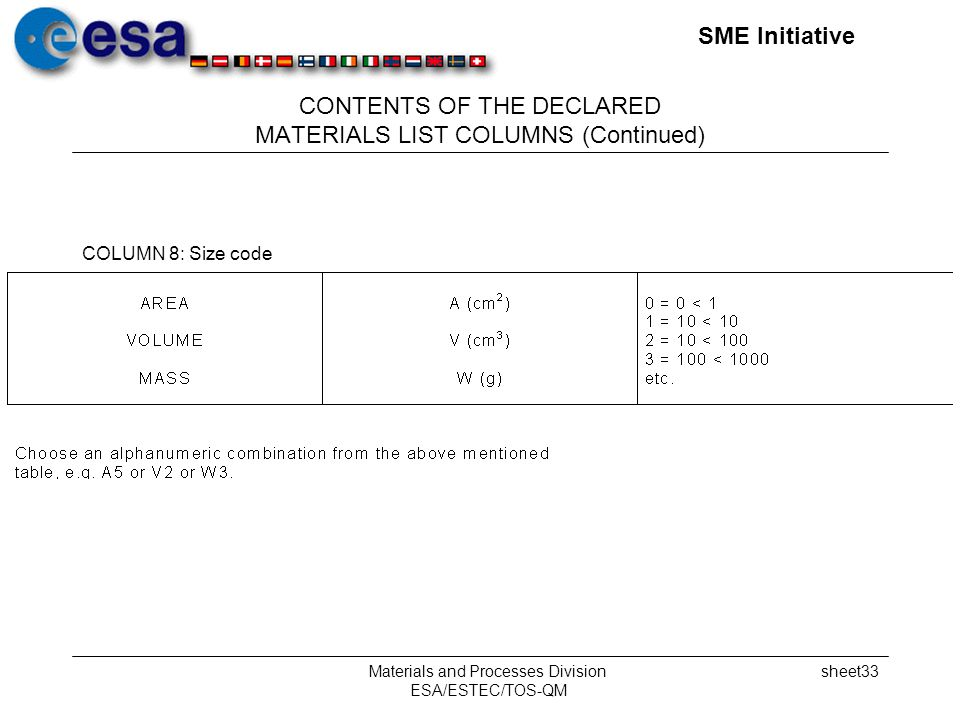 SME Initiative Materials and Processes Division ESA/ESTEC/TOS-QM sheet33 CONTENTS OF THE DECLARED MATERIALS LIST COLUMNS (Continued) COLUMN 8: Size code