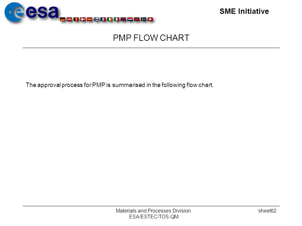 SME Initiative Materials and Processes Division ESA/ESTEC/TOS-QM sheet62 PMP FLOW CHART The approval process for PMP is summarised in the following flow chart.