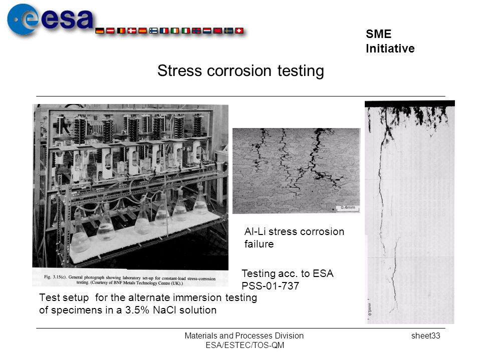 SME Initiative Materials and Processes Division ESA/ESTEC/TOS-QM sheet33 Stress corrosion testing Test setup for the alternate immersion testing of sp