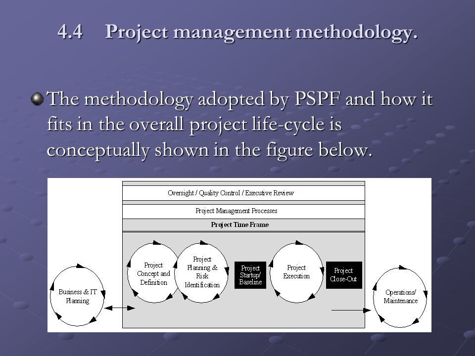 4.4Project management methodology. The methodology adopted by PSPF and how it fits in the overall project life-cycle is conceptually shown in the figu