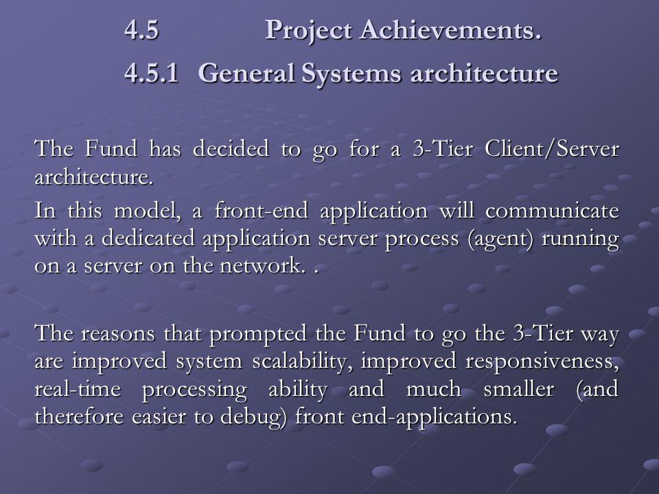 4.5 Project Achievements.