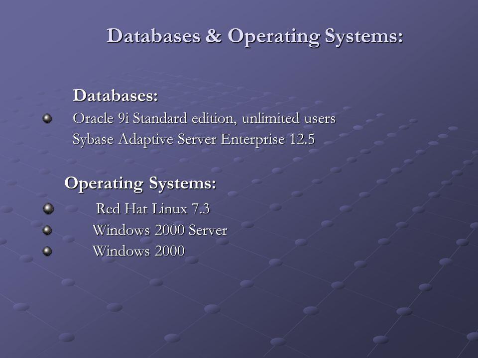 Databases & Operating Systems: Databases: Databases: Oracle 9i Standard edition, unlimited users Sybase Adaptive Server Enterprise 12.5 Sybase Adaptive Server Enterprise 12.5 Operating Systems: Operating Systems: Red Hat Linux 7.3 Red Hat Linux 7.3 Windows 2000 Server Windows 2000 Server Windows 2000 Windows 2000