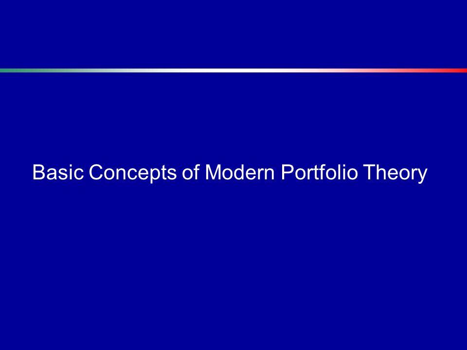 Basic Concepts of Modern Portfolio Theory