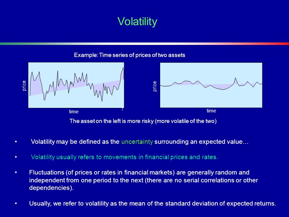 Volatility Example: Time series of prices of two assets price time The asset on the left is more risky (more volatile of the two) price time Volatilit