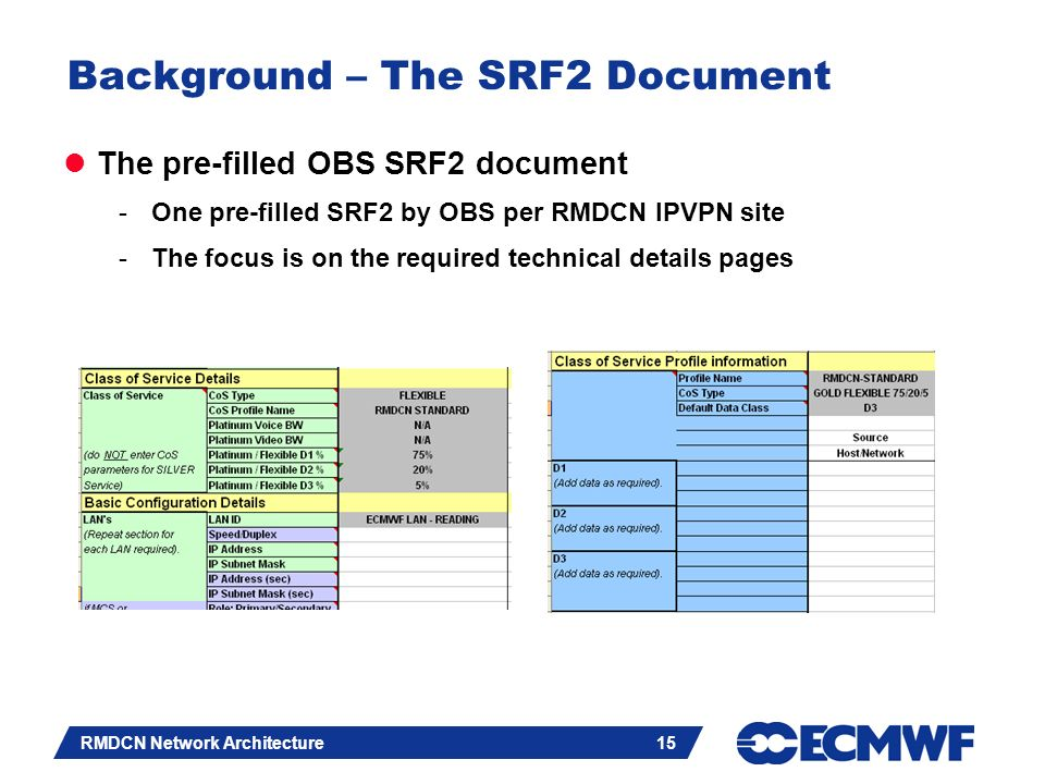 Slide 15 RMDCN Network Architecture 15 The pre-filled OBS SRF2 document -One pre-filled SRF2 by OBS per RMDCN IPVPN site -The focus is on the required technical details pages Background – The SRF2 Document