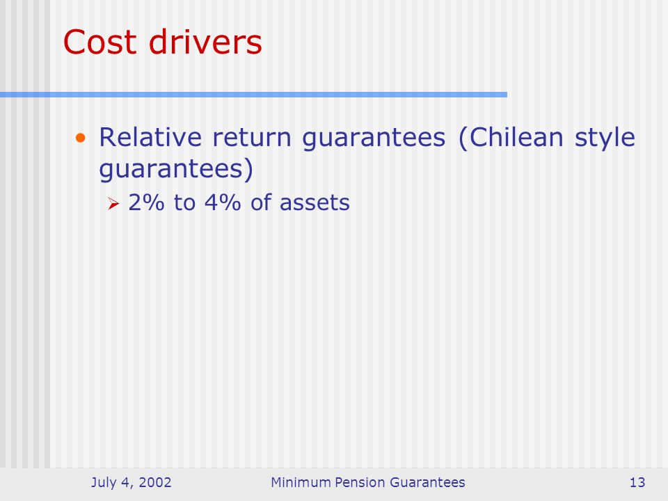 July 4, 2002Minimum Pension Guarantees13 Cost drivers Relative return guarantees (Chilean style guarantees) 2% to 4% of assets