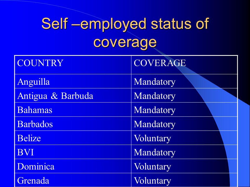 Self –employed status of coverage COUNTRYCOVERAGE AnguillaMandatory Antigua & BarbudaMandatory BahamasMandatory BarbadosMandatory BelizeVoluntary BVIMandatory DominicaVoluntary GrenadaVoluntary
