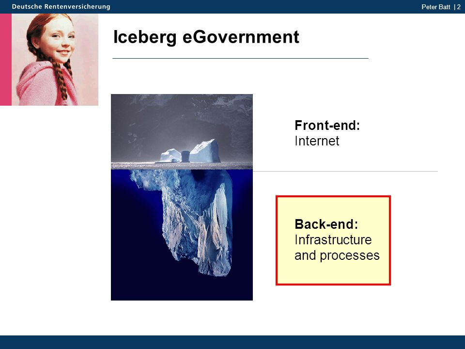 Peter Batt | 2 Iceberg eGovernment Front-end: Internet Back-end: Infrastructure and processes