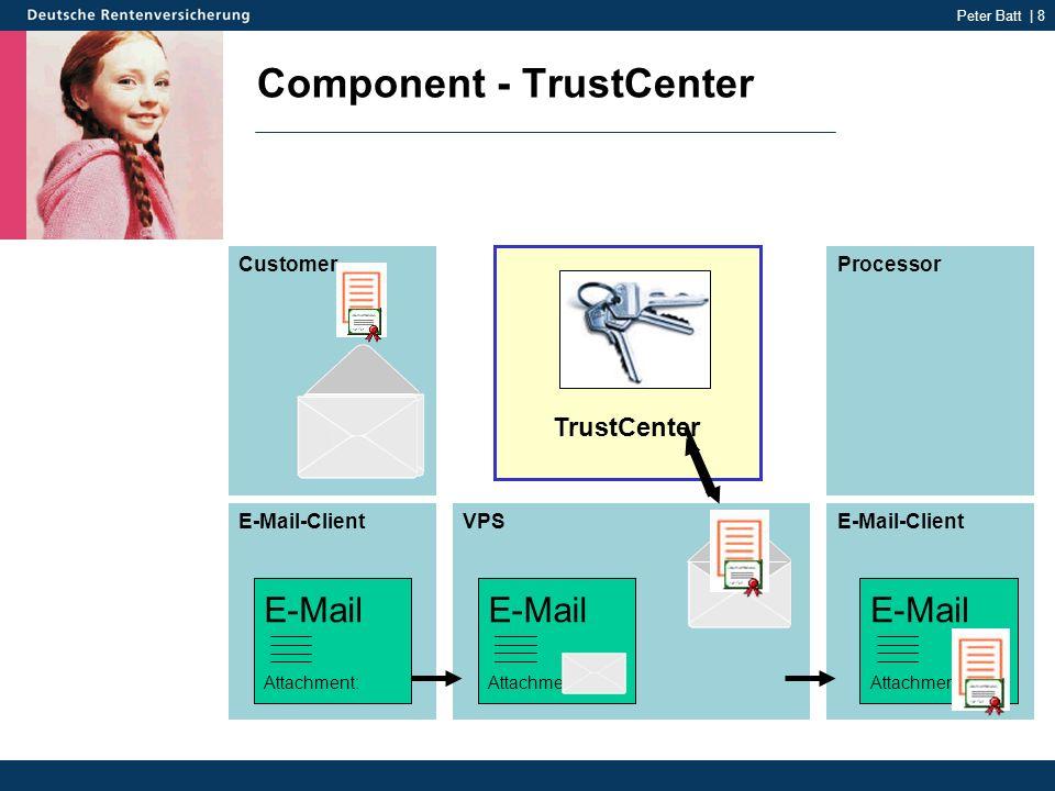 Peter Batt | 8 TrustCenter Component - TrustCenter E-Mail Attachment: Mail - Anhang Customer VPSE-Mail-Client Processor E-Mail Attachment: E-Mail Attachment: E-Mail Attachment: E-Mail-Client