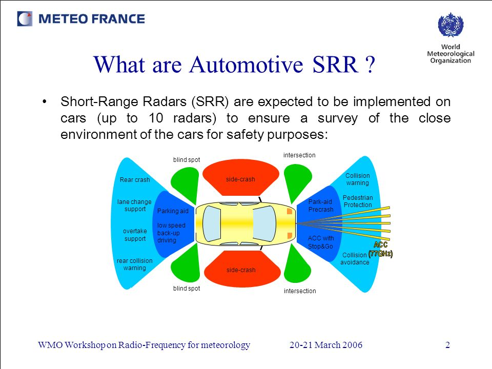 WMO Workshop on Radio-Frequency for meteorology20-21 March 20062 What are Automotive SRR ? Short-Range Radars (SRR) are expected to be implemented on