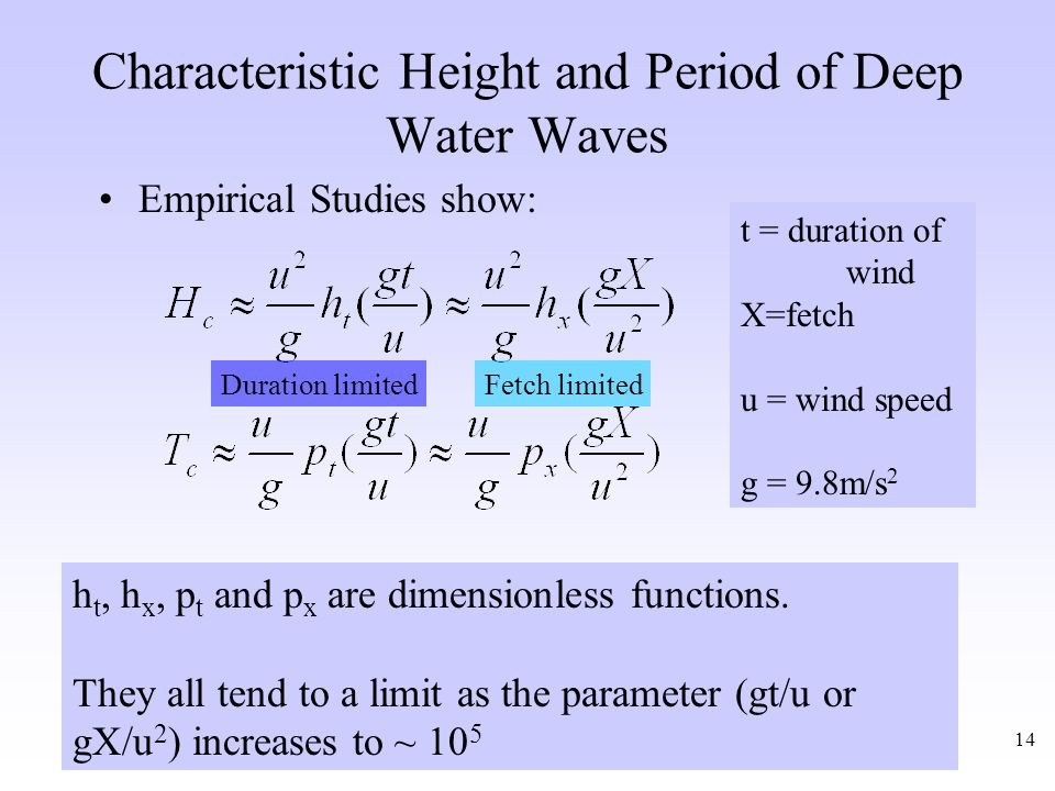 14 Characteristic Height and Period of Deep Water Waves Empirical Studies show: h t, h x, p t and p x are dimensionless functions. They all tend to a