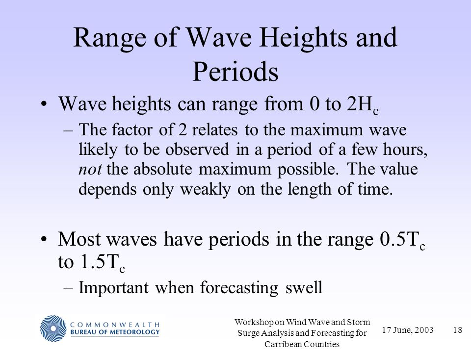 17 June, 200318 Workshop on Wind Wave and Storm Surge Analysis and Forecasting for Carribean Countries Range of Wave Heights and Periods Wave heights