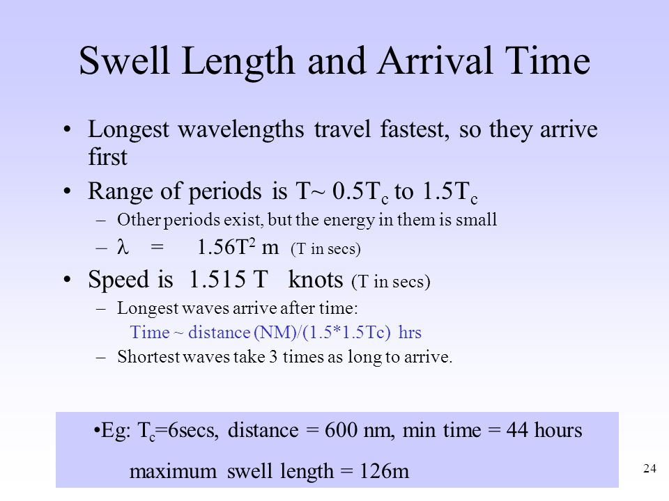 24 Swell Length and Arrival Time Longest wavelengths travel fastest, so they arrive first Range of periods is T~ 0.5T c to 1.5T c –Other periods exist