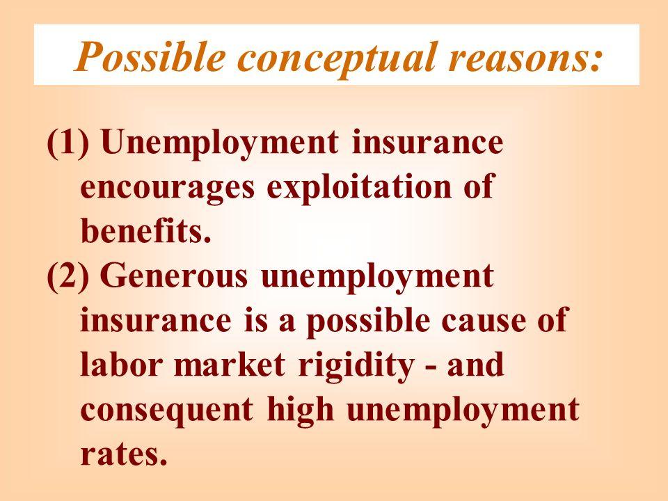 Possible conceptual reasons: (1) Unemployment insurance encourages exploitation of benefits. (2) Generous unemployment insurance is a possible cause o