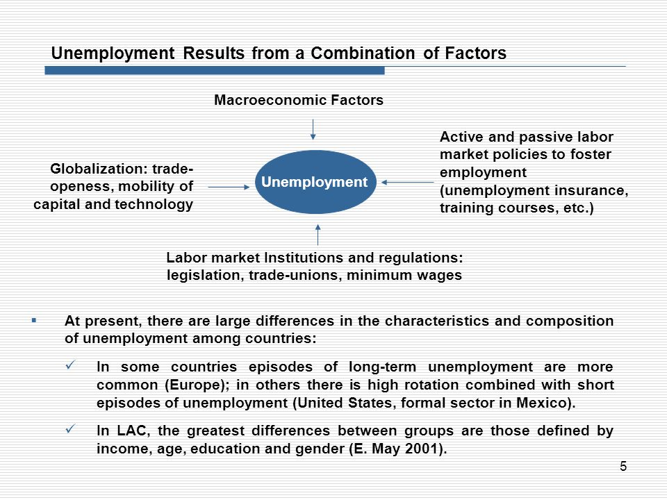 5 At present, there are large differences in the characteristics and composition of unemployment among countries: In some countries episodes of long-t